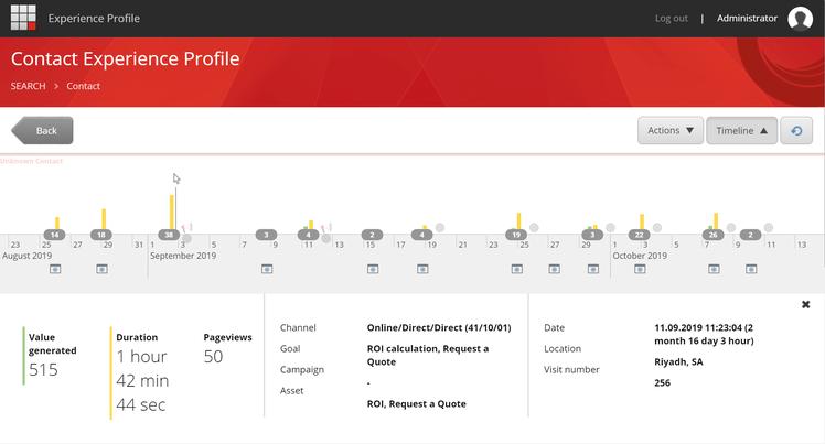 Custom Sitecore Contact Behaviour Profile conditions