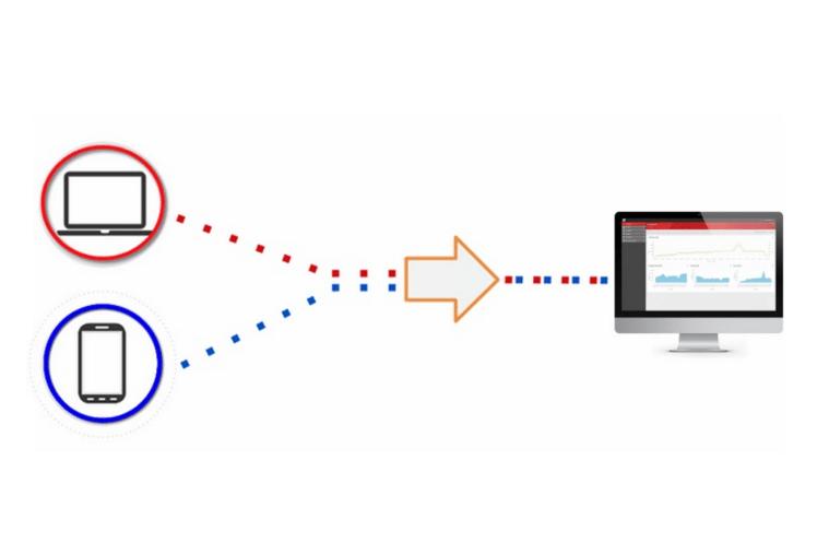 Sitecore analytics webapi tractking