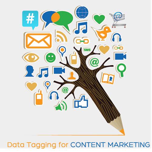Content Tagging