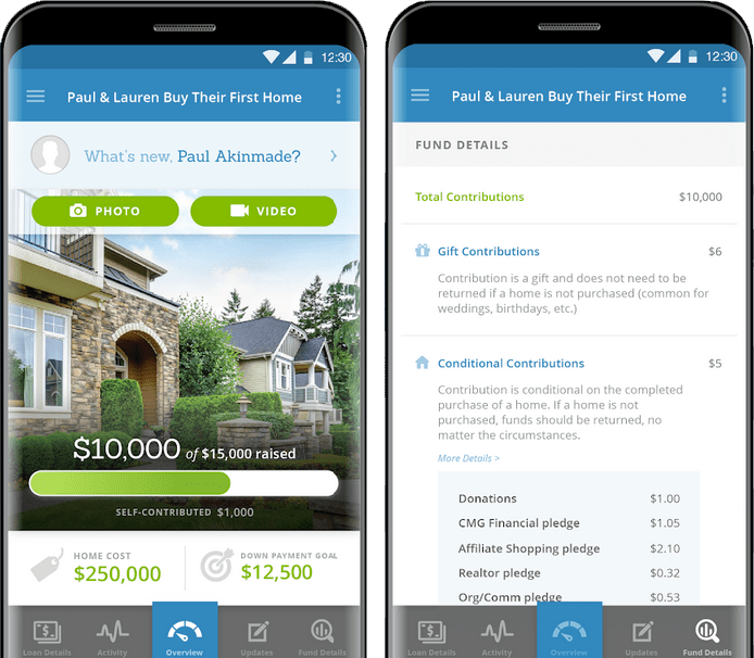 homefundit screens