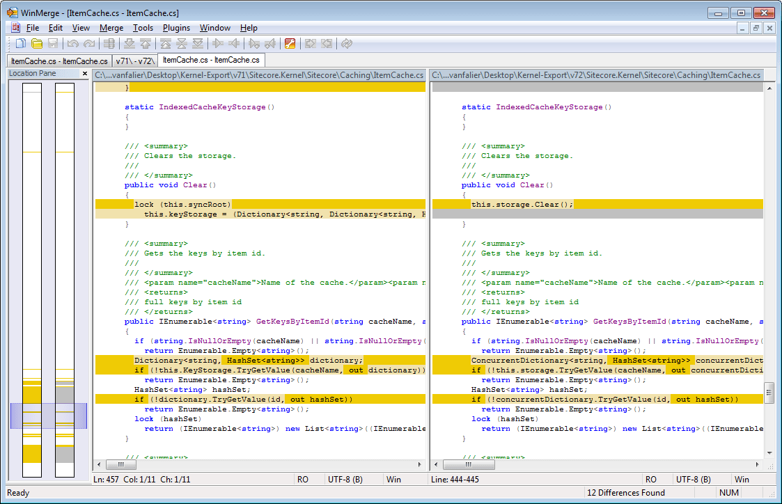 Sitecore source code