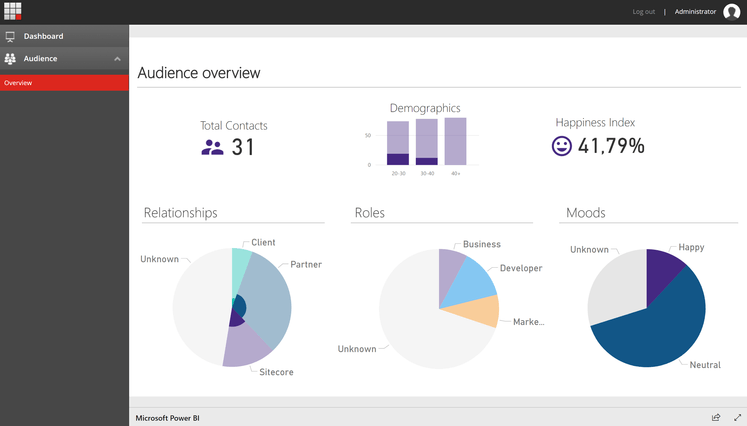 xconnect Demo Power BI